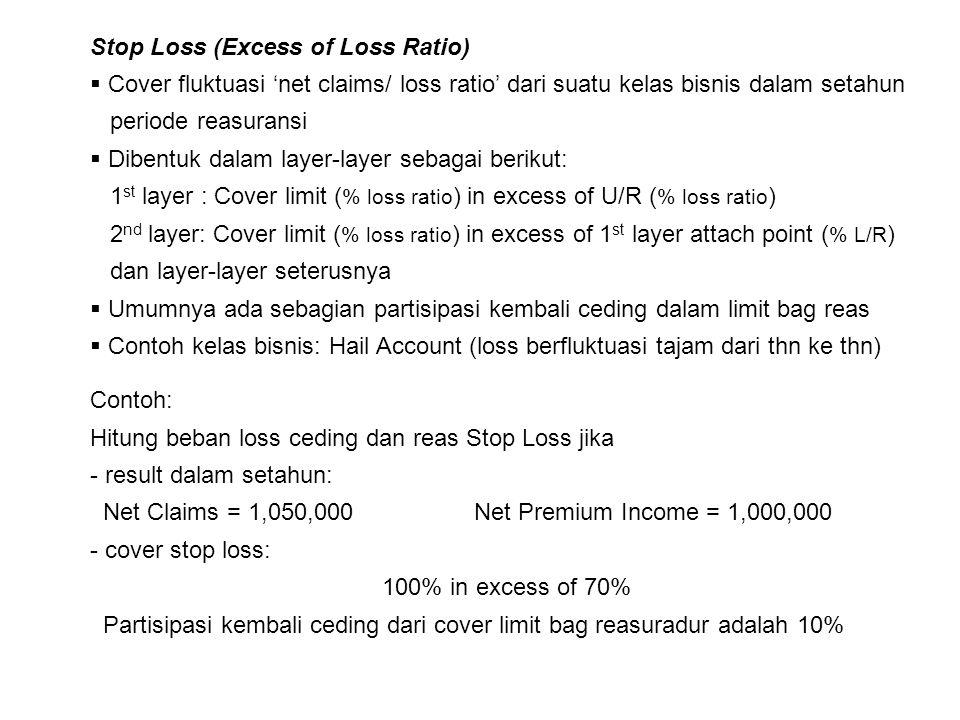 Stop Loss (Excess of Loss Ratio)  Cover fluktuasi 'net claims/ loss ratio' dari suatu kelas bisnis dalam setahun periode reasuransi  Dibentuk dalam