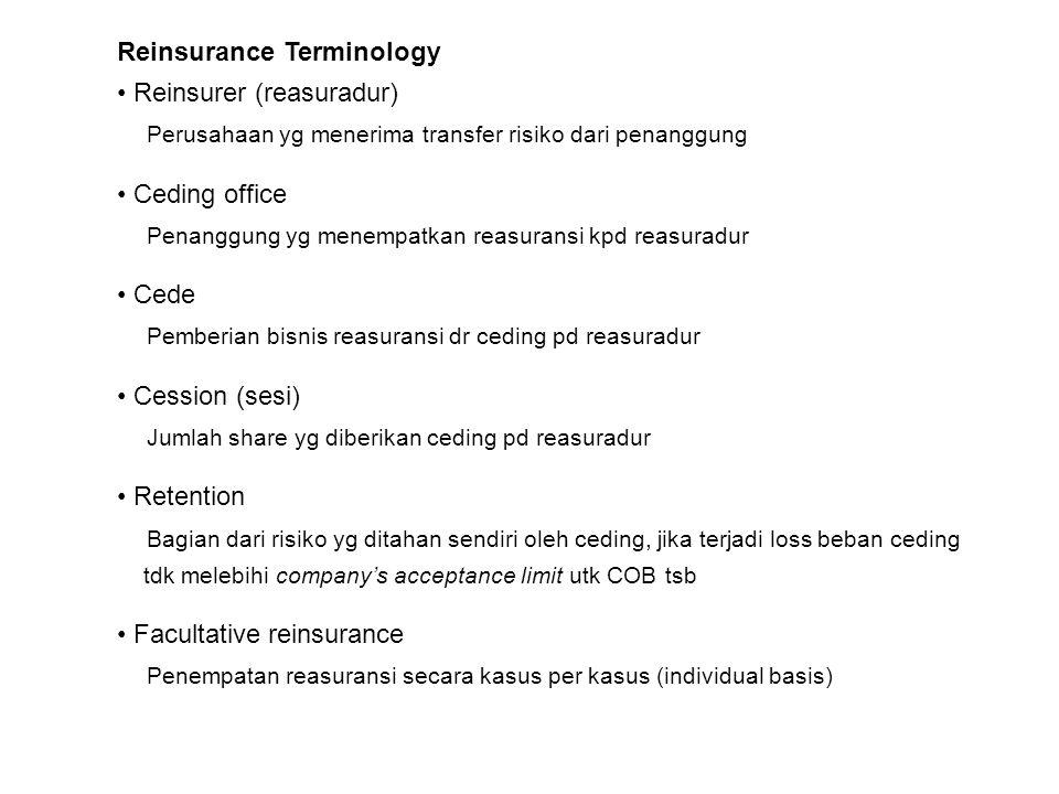 Reinsurance Terminology Reinsurer (reasuradur) Perusahaan yg menerima transfer risiko dari penanggung Ceding office Penanggung yg menempatkan reasuran