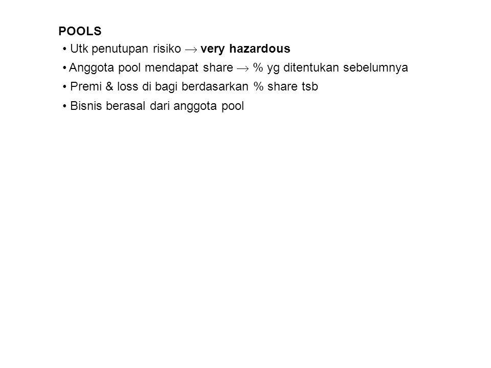 POOLS Utk penutupan risiko  very hazardous Anggota pool mendapat share  % yg ditentukan sebelumnya Premi & loss di bagi berdasarkan % share tsb Bisn