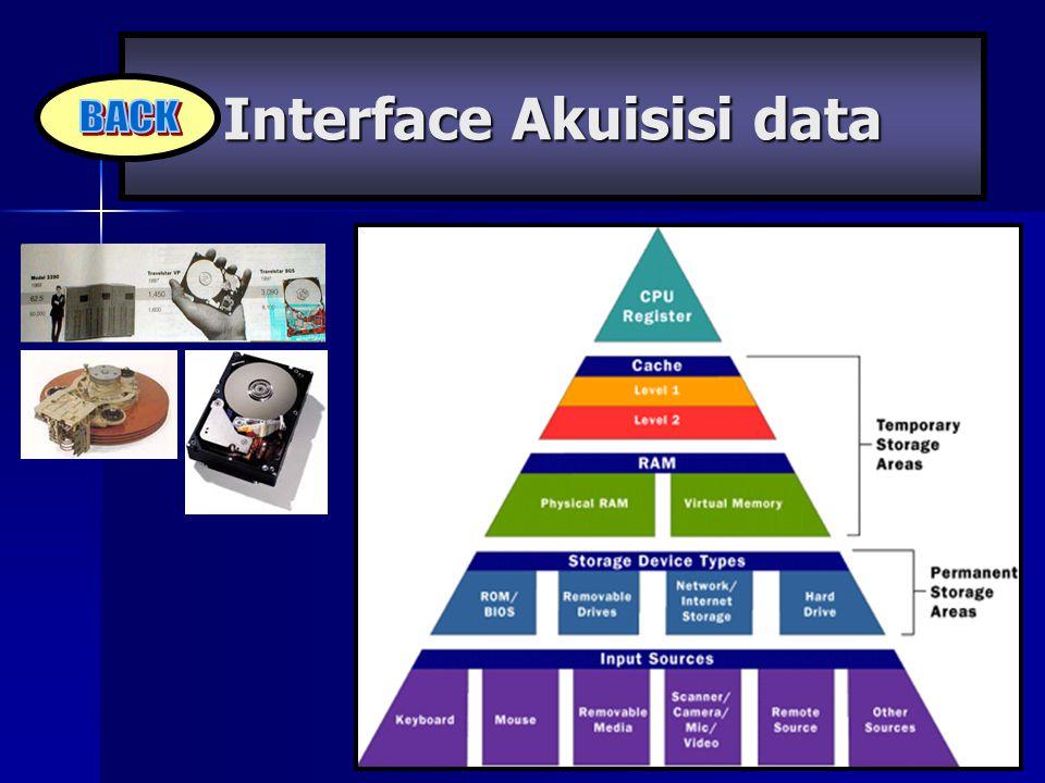 Interface Akuisisi data