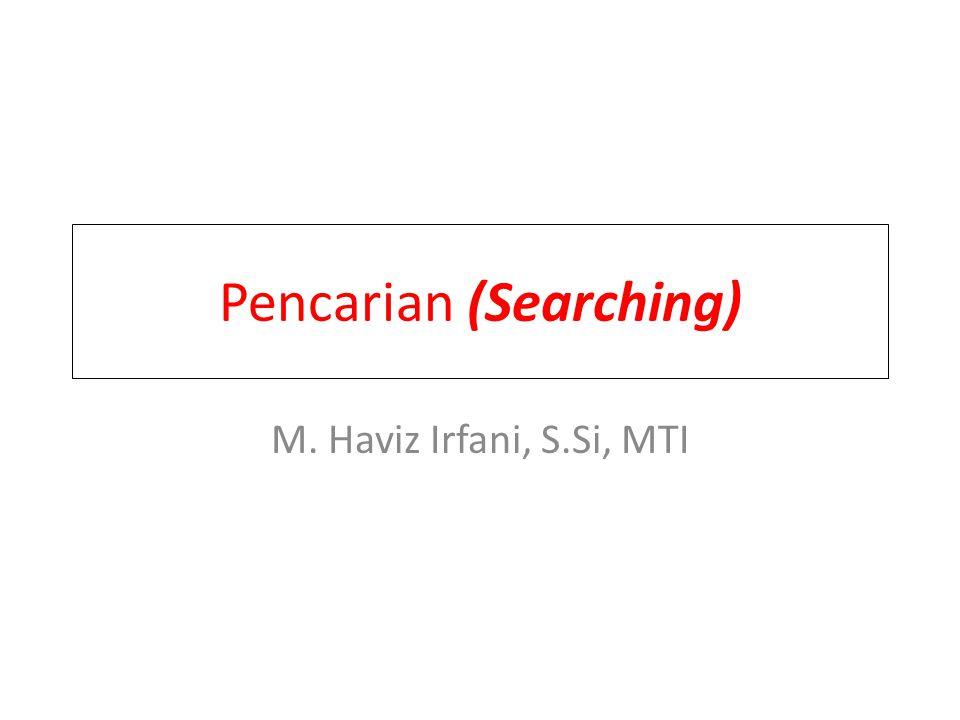 Pencarian (Searching) M. Haviz Irfani, S.Si, MTI