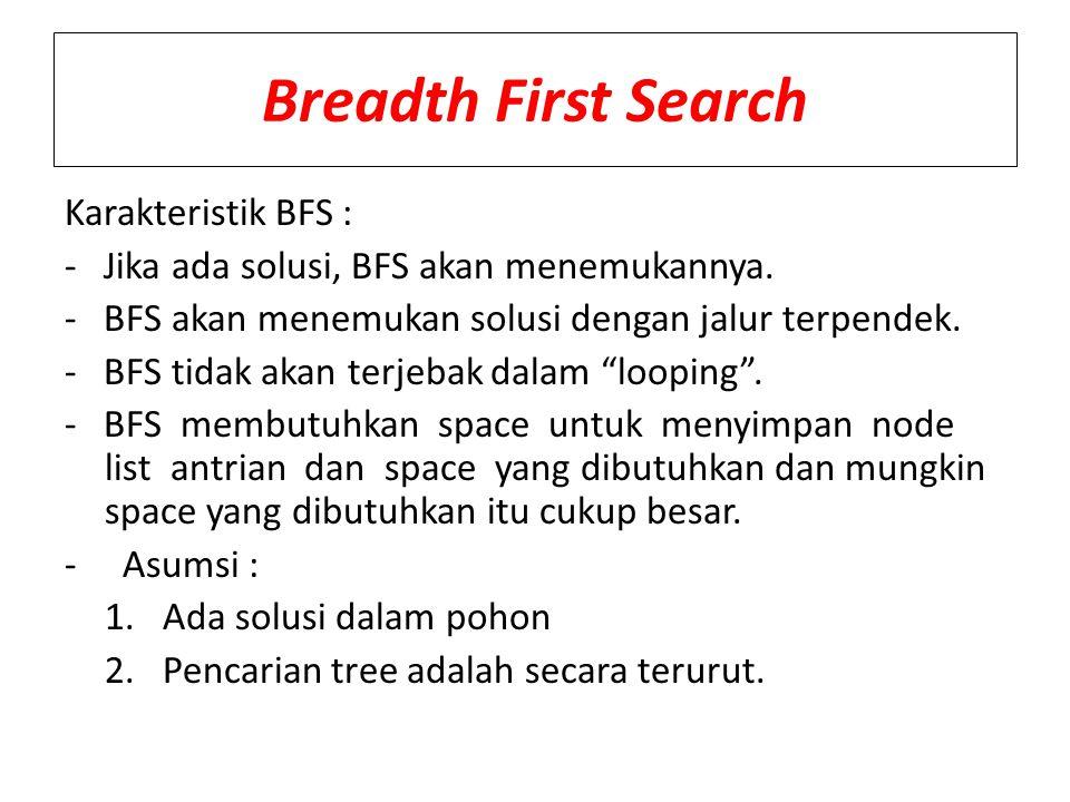 """Karakteristik BFS : - Jika ada solusi, BFS akan menemukannya. - BFS akan menemukan solusi dengan jalur terpendek. - BFS tidak akan terjebak dalam """"loo"""