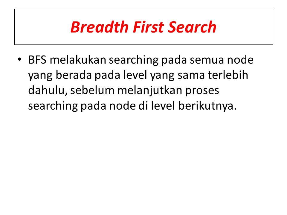 BFS melakukan searching pada semua node yang berada pada level yang sama terlebih dahulu, sebelum melanjutkan proses searching pada node di level beri