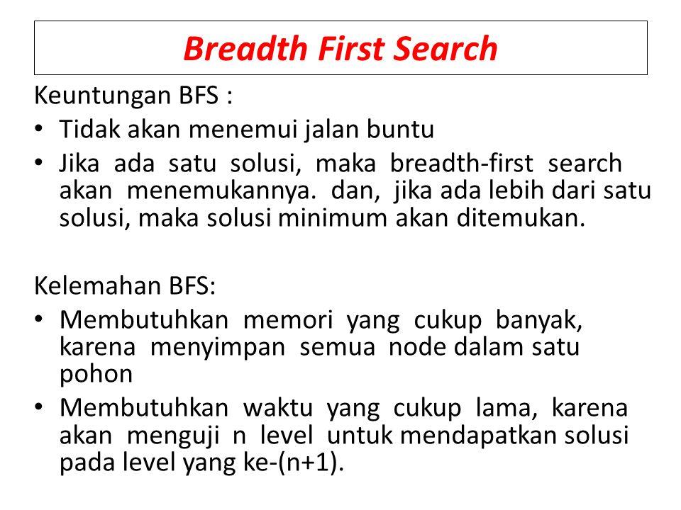 Keuntungan BFS : Tidak akan menemui jalan buntu Jika ada satu solusi, maka breadth-first search akan menemukannya. dan, jika ada lebih dari satu solus