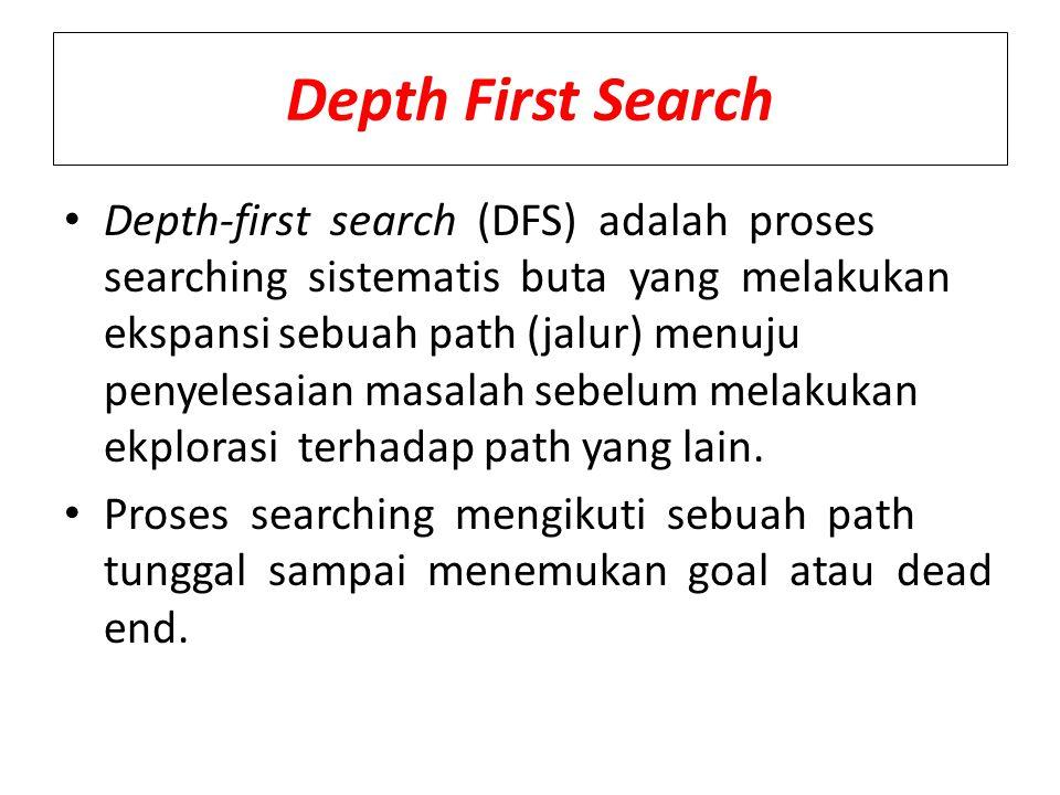 Depth-first search (DFS) adalah proses searching sistematis buta yang melakukan ekspansi sebuah path (jalur) menuju penyelesaian masalah sebelum melak