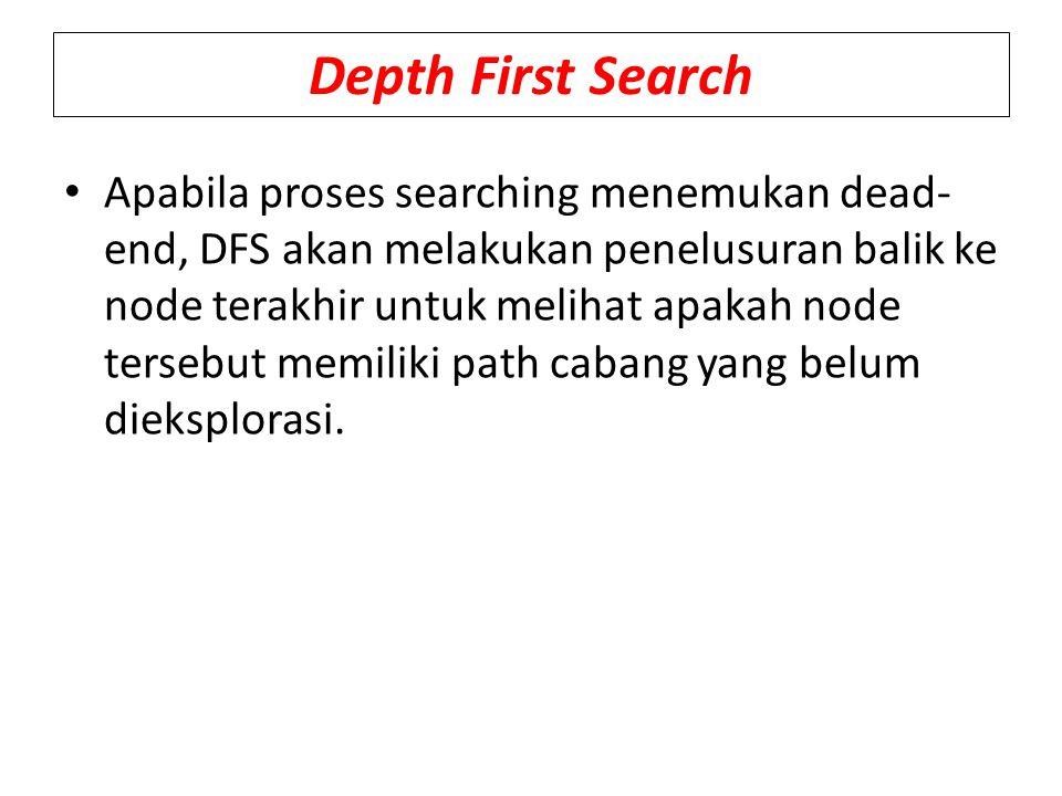 Apabila proses searching menemukan dead- end, DFS akan melakukan penelusuran balik ke node terakhir untuk melihat apakah node tersebut memiliki path c