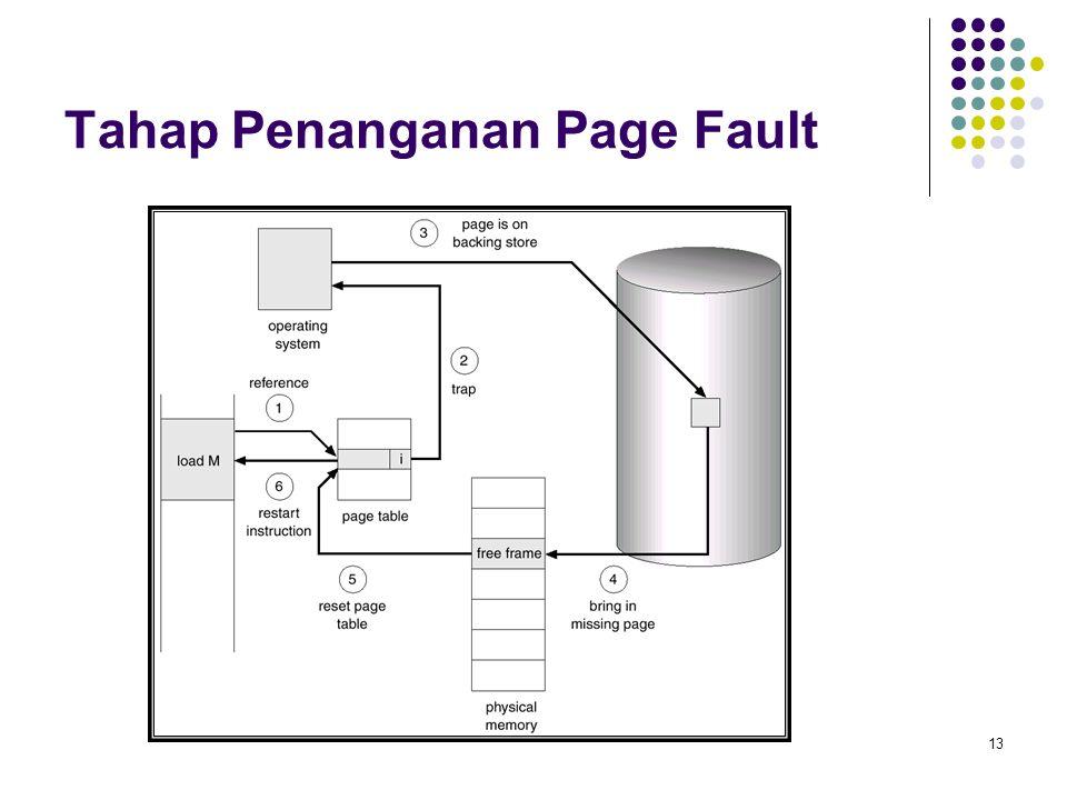13 Tahap Penanganan Page Fault