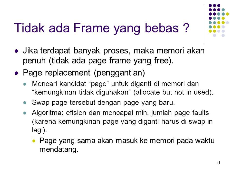 14 Tidak ada Frame yang bebas .