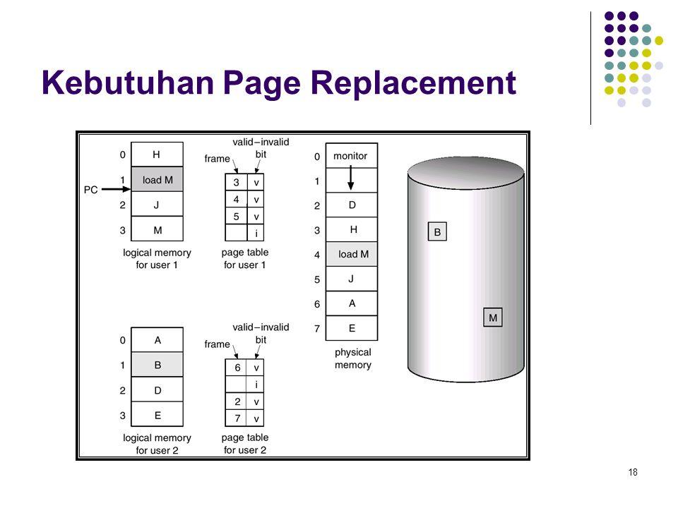 18 Kebutuhan Page Replacement