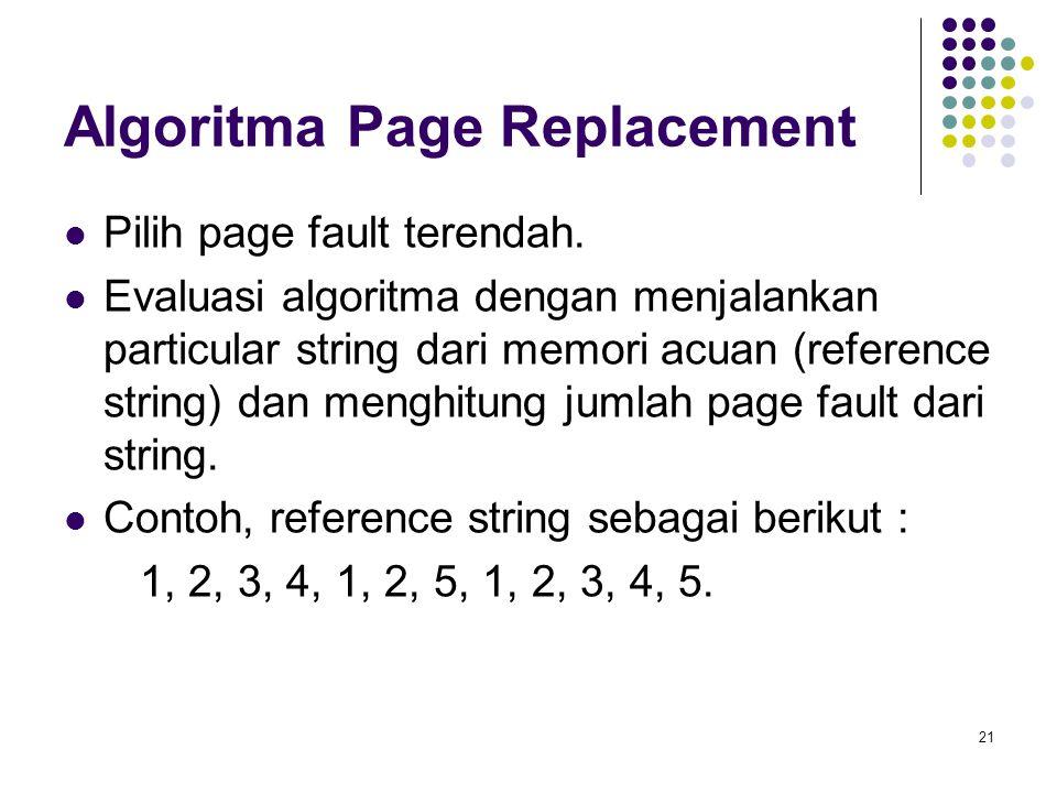 21 Algoritma Page Replacement Pilih page fault terendah.