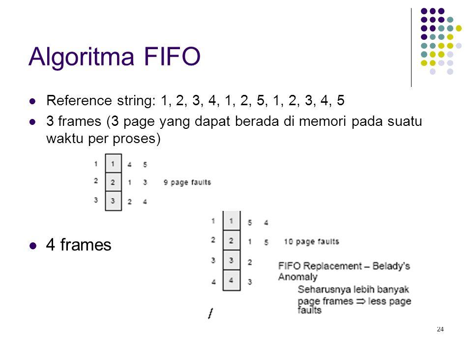 24 Algoritma FIFO Reference string: 1, 2, 3, 4, 1, 2, 5, 1, 2, 3, 4, 5 3 frames (3 page yang dapat berada di memori pada suatu waktu per proses) 4 frames