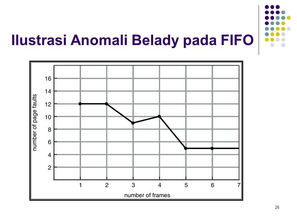 26 Ilustrasi Anomali Belady pada FIFO