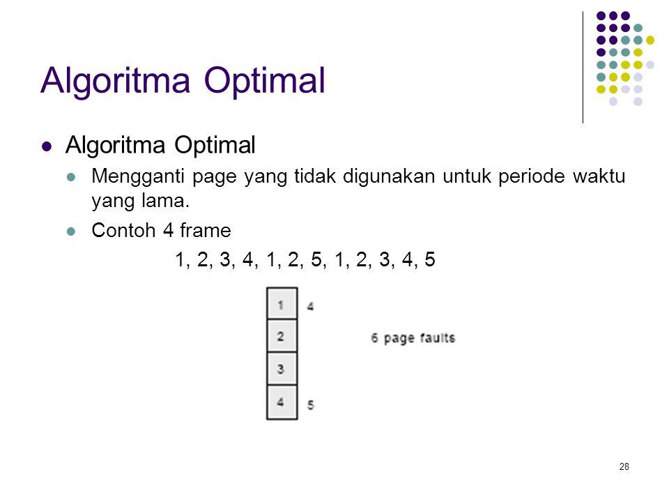 28 Algoritma Optimal Mengganti page yang tidak digunakan untuk periode waktu yang lama.