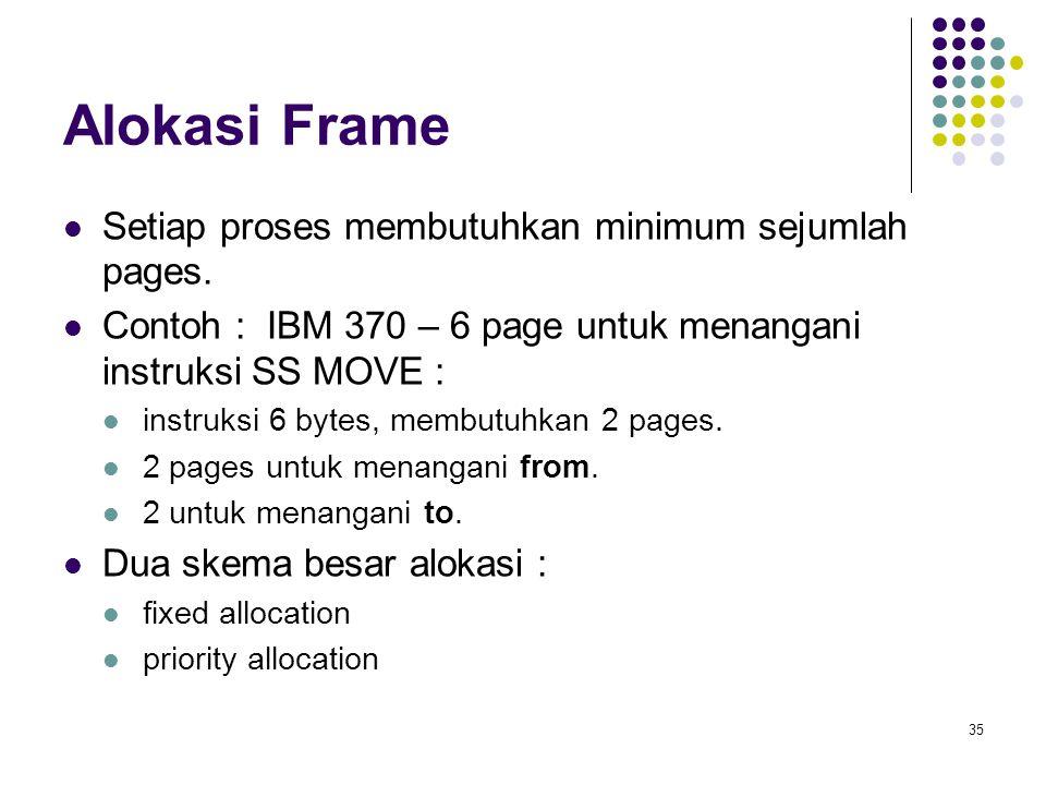 35 Alokasi Frame Setiap proses membutuhkan minimum sejumlah pages.