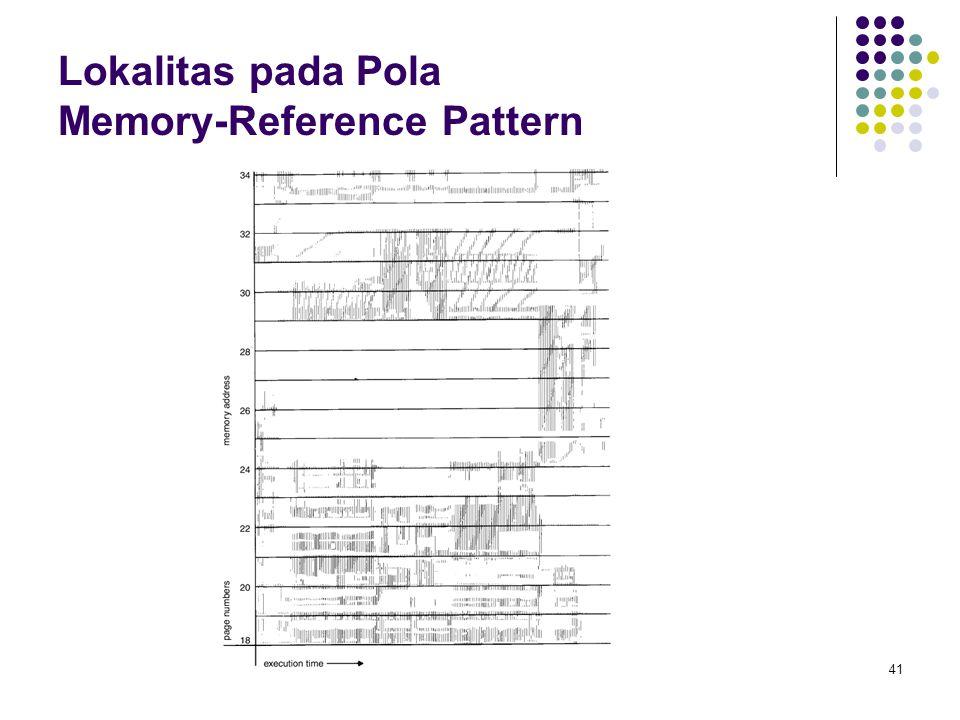 41 Lokalitas pada Pola Memory-Reference Pattern
