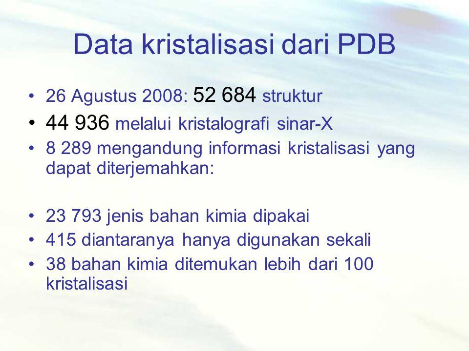 Data kristalisasi dari PDB 26 Agustus 2008: 52 684 struktur 44 936 melalui kristalografi sinar-X 8 289 mengandung informasi kristalisasi yang dapat di