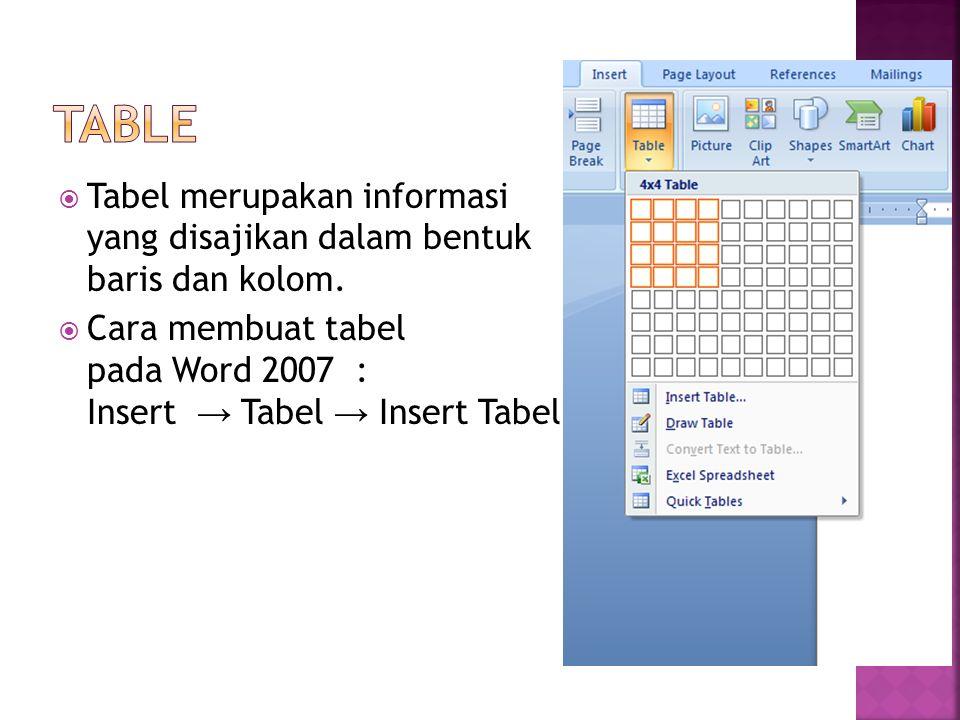  Tabel merupakan informasi yang disajikan dalam bentuk baris dan kolom.