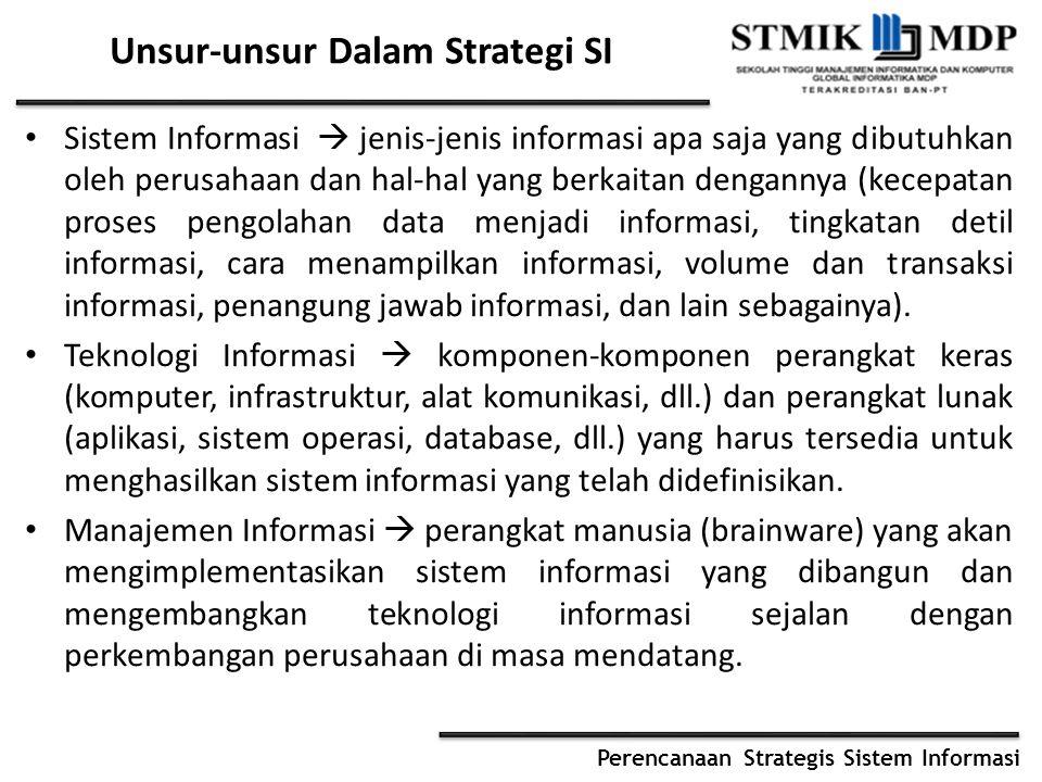 Perencanaan Strategis Sistem Informasi Unsur-unsur Dalam Strategi SI Sistem Informasi  jenis-jenis informasi apa saja yang dibutuhkan oleh perusahaan