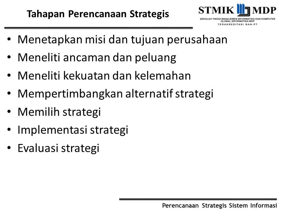 Perencanaan Strategis Sistem Informasi Tahapan Perencanaan Strategis Menetapkan misi dan tujuan perusahaan Meneliti ancaman dan peluang Meneliti kekua