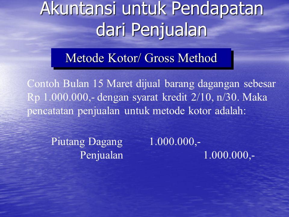 Akuntansi untuk Pendapatan dari Penjualan Jika dibayar dalam periode diskon: Kas Rp 980.000,- Kas Rp 980.000,- Diskon Penjualan Rp 20.000,- Diskon Penjualan Rp 20.000,- Piutang DagangRp 1.000.000,- Metode Kotor/ Gross Method