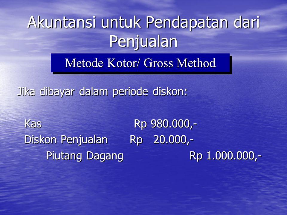Akuntansi untuk Pendapatan dari Penjualan Jika dibayar setelah periode diskon: K a s Rp 1.000.000,- Piutang Dagang Rp 1.000.000,- Metode Kotor/ Gross Method