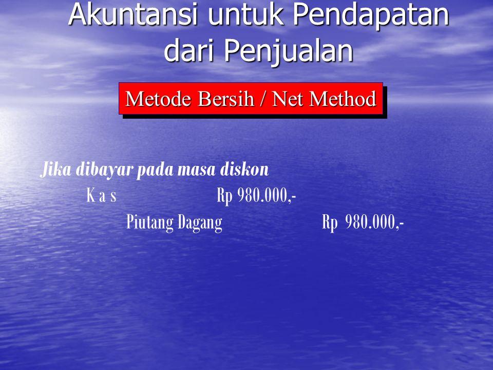 Akuntansi untuk Pendapatan dari Penjualan Jika dibayar setelah masa diskon: Kas Rp1.000.000,- Diskon Penjualan yang tidak digunakanRp 20.000,- Diskon Penjualan yang tidak digunakanRp 20.000,- Piutang Dagang Rp 980.000,- Metode Bersih / Net Method
