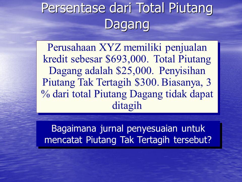 Perusahaan XYZ memiliki penjualan kredit sebesar $693,000. Total Piutang Dagang adalah $25,000. Penyisihan Piutang Tak Tertagih $300. Biasanya, 3 % da