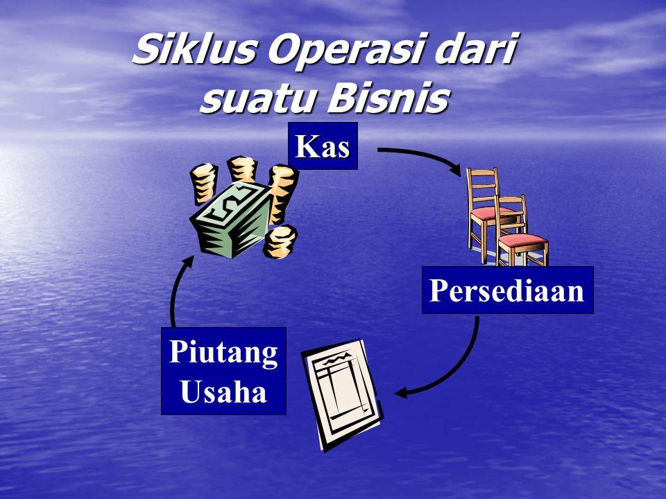 Siklus Operasi dari suatu Bisnis Kas Piutang Usaha Persediaan