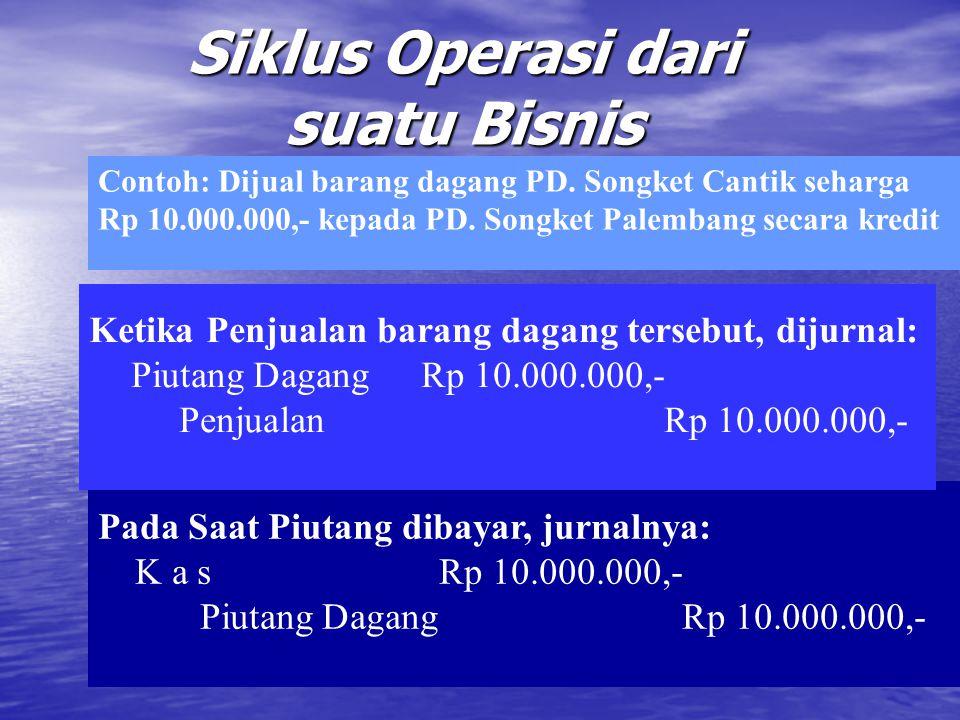 Contoh: Dijual barang dagang PD. Songket Cantik seharga Rp 10.000.000,- kepada PD. Songket Palembang secara kredit Siklus Operasi dari suatu Bisnis Pa