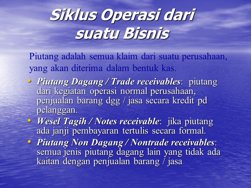 Piutang Dagang  Aktiva Lancar Wesel Tagih Piutang Non Dagang Aktiva Lancar / Current Assets: Semua piutang yang dapat ditagih dalam satu tahun/ satu siklus operasi normal perusahaan.
