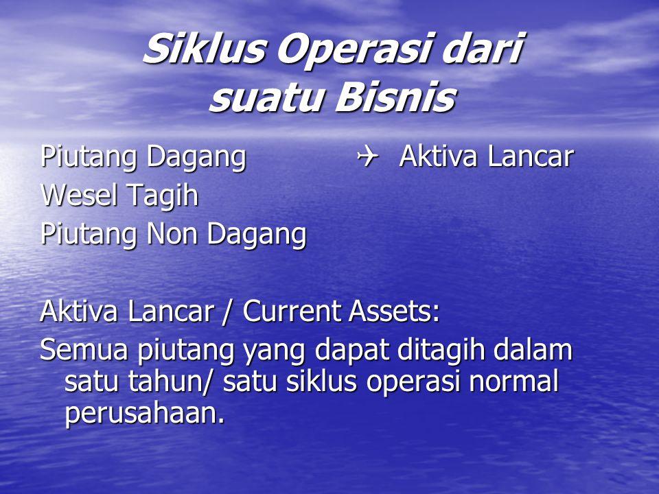 Siklus Operasi dari suatu Bisnis Transaksi yg termasuk dalam Piutang Non Dagang:  Penjualan surat berharga / properti  Deposit / simpanan menjamin pelaksanaan kontrak.