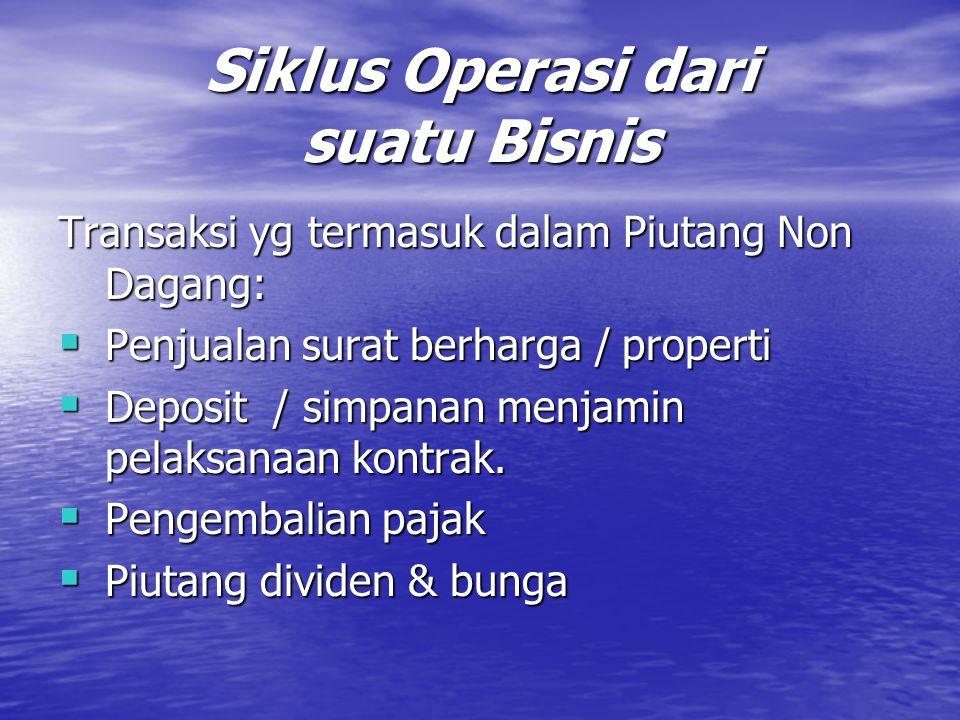 Siklus Operasi dari suatu Bisnis Transaksi yg termasuk dalam Piutang Non Dagang:  Penjualan surat berharga / properti  Deposit / simpanan menjamin p