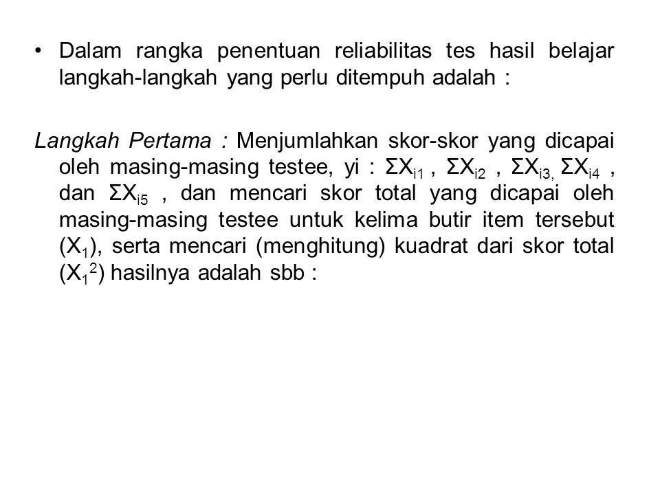 Dalam rangka penentuan reliabilitas tes hasil belajar langkah-langkah yang perlu ditempuh adalah : Langkah Pertama : Menjumlahkan skor-skor yang dicapai oleh masing-masing testee, yi : ΣX i1, ΣX i2, ΣX i3, ΣX i4, dan ΣX i5, dan mencari skor total yang dicapai oleh masing-masing testee untuk kelima butir item tersebut (X 1 ), serta mencari (menghitung) kuadrat dari skor total (X 1 2 ) hasilnya adalah sbb :