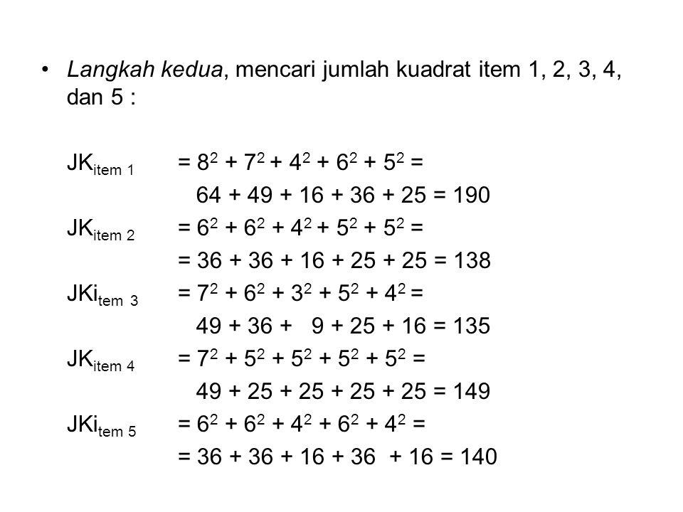 Langkah kedua, mencari jumlah kuadrat item 1, 2, 3, 4, dan 5 : JK item 1 = 8 2 + 7 2 + 4 2 + 6 2 + 5 2 = 64 + 49 + 16 + 36 + 25 = 190 JK item 2 = 6 2 + 6 2 + 4 2 + 5 2 + 5 2 = = 36 + 36 + 16 + 25 + 25 = 138 JKi tem 3 = 7 2 + 6 2 + 3 2 + 5 2 + 4 2 = 49 + 36 + 9 + 25 + 16 = 135 JK item 4 = 7 2 + 5 2 + 5 2 + 5 2 + 5 2 = 49 + 25 + 25 + 25 + 25 = 149 JKi tem 5 = 6 2 + 6 2 + 4 2 + 6 2 + 4 2 = = 36 + 36 + 16 + 36 + 16 = 140