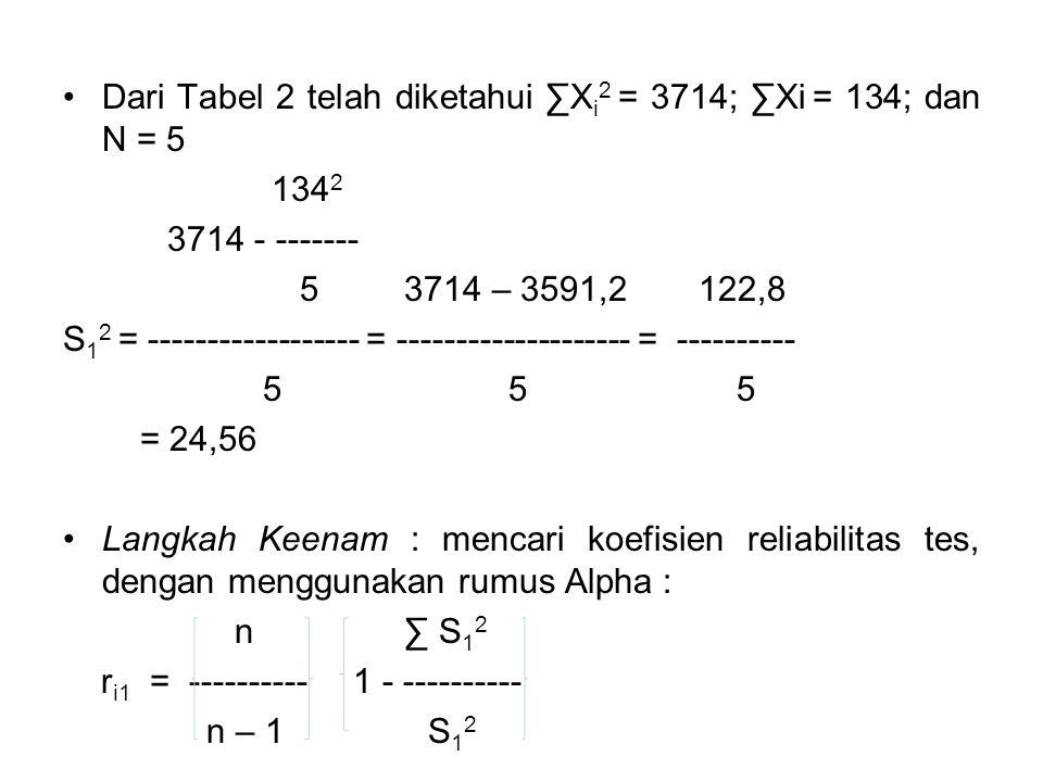 Dari Tabel 2 telah diketahui ∑X i 2 = 3714; ∑Xi = 134; dan N = 5 134 2 3714 - ------- 5 3714 – 3591,2 122,8 S 1 2 = ------------------ = -------------------- = ---------- 5 5 5 = 24,56 Langkah Keenam : mencari koefisien reliabilitas tes, dengan menggunakan rumus Alpha : n ∑ S 1 2 r i1 = ---------- 1 - ---------- n – 1 S 1 2