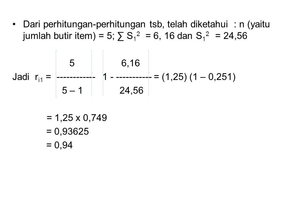 Dari perhitungan-perhitungan tsb, telah diketahui : n (yaitu jumlah butir item) = 5; ∑ S 1 2 = 6, 16 dan S 1 2 = 24,56 5 6,16 Jadi r i1 = ------------ 1 - ----------- = (1,25) (1 – 0,251) 5 – 1 24,56 = 1,25 x 0,749 = 0,93625 = 0,94