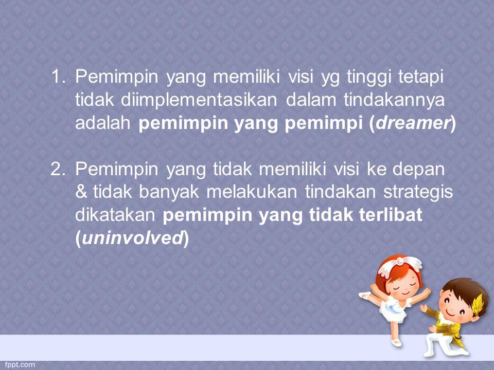 1.Pemimpin yang memiliki visi yg tinggi tetapi tidak diimplementasikan dalam tindakannya adalah pemimpin yang pemimpi (dreamer) 2.Pemimpin yang tidak