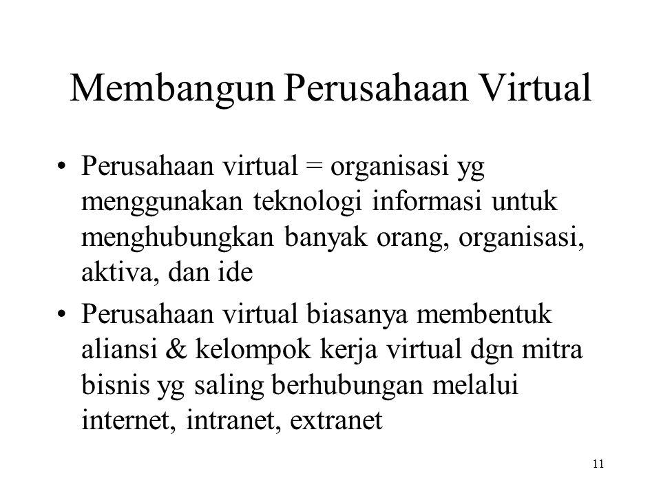 11 Membangun Perusahaan Virtual Perusahaan virtual = organisasi yg menggunakan teknologi informasi untuk menghubungkan banyak orang, organisasi, aktiva, dan ide Perusahaan virtual biasanya membentuk aliansi & kelompok kerja virtual dgn mitra bisnis yg saling berhubungan melalui internet, intranet, extranet
