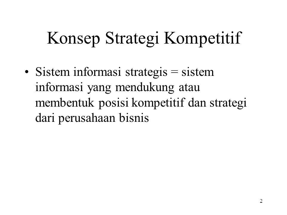 2 Konsep Strategi Kompetitif Sistem informasi strategis = sistem informasi yang mendukung atau membentuk posisi kompetitif dan strategi dari perusahaan bisnis