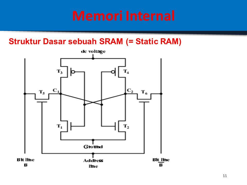 10 Memori Internal Random Access Memory (RAM) Merupakan memory Baca/Tulis (R/W) dimana isi dari RAM dapat diupdate setiap saat dan bersifat volatile s