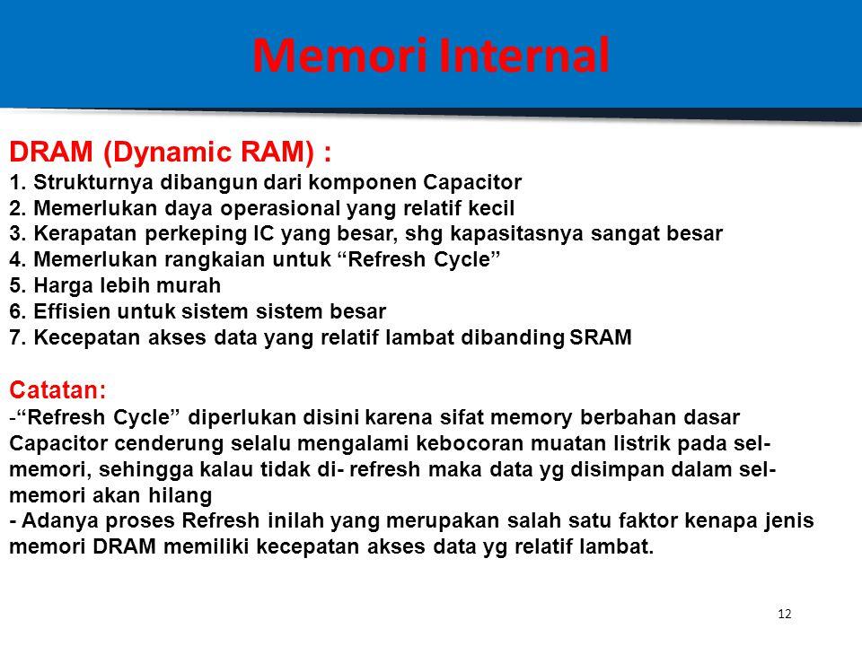 11 Memori Internal Struktur Dasar sebuah SRAM (= Static RAM)