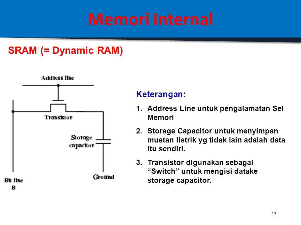 12 Memori Internal DRAM (Dynamic RAM) : 1. Strukturnya dibangun dari komponen Capacitor 2. Memerlukan daya operasional yang relatif kecil 3. Kerapatan