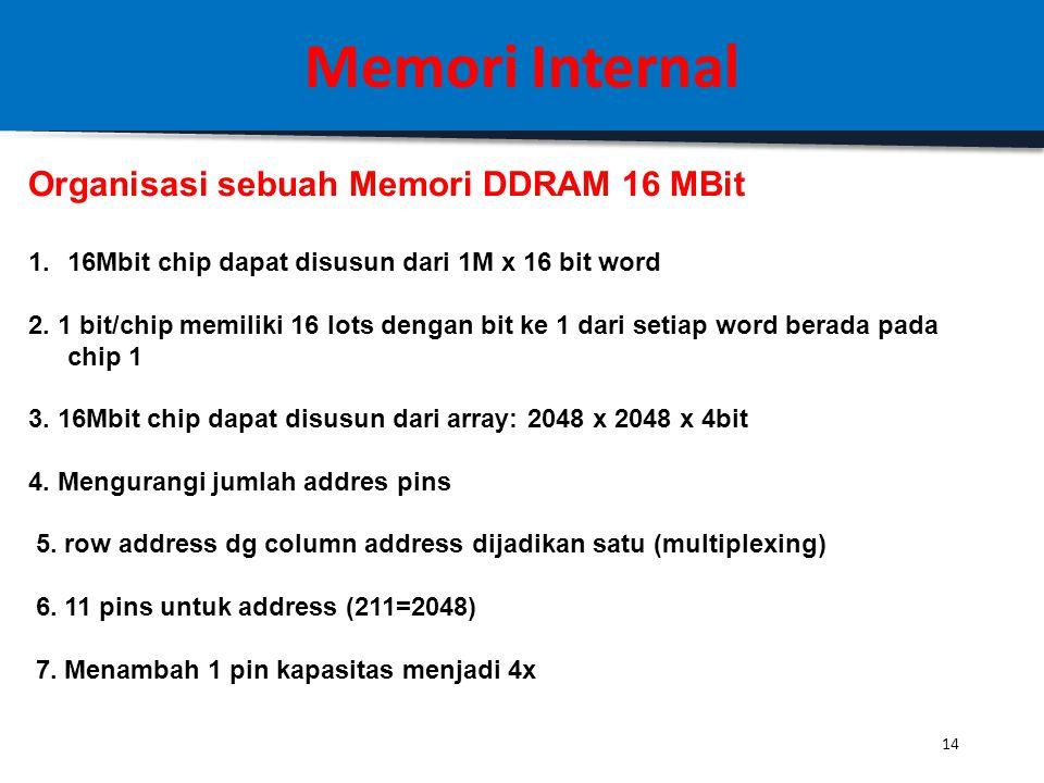 13 Memori Internal SRAM (= Dynamic RAM) Keterangan: 1.Address Line untuk pengalamatan Sel Memori 2.Storage Capacitor untuk menyimpan muatan listrik yg