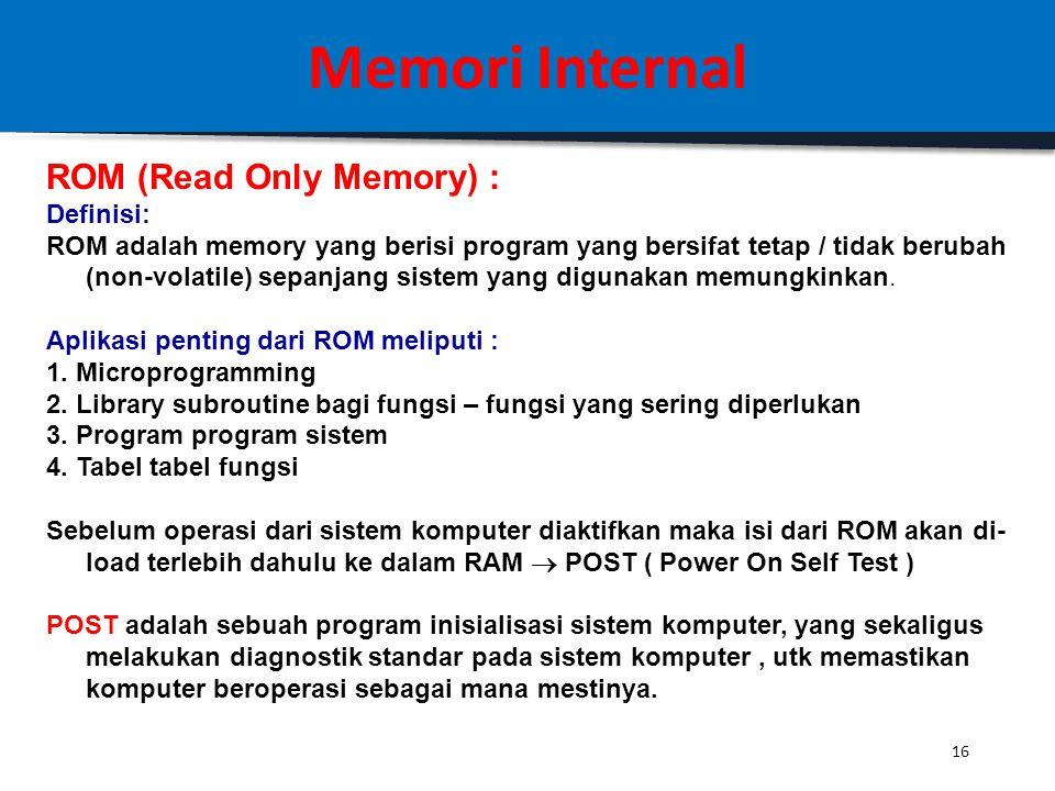 15 Memori Internal Diagram Organisasi Memory berkapasitas 16 Mbit