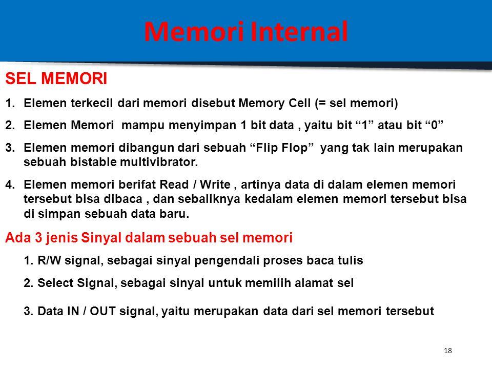 17 Memori Internal Permasalahan yang ada pada sistem ROM : 1. Langkah penyisipan data memerlukan biaya tetap yang tinggi 2. Tidak boleh terjadi kesala