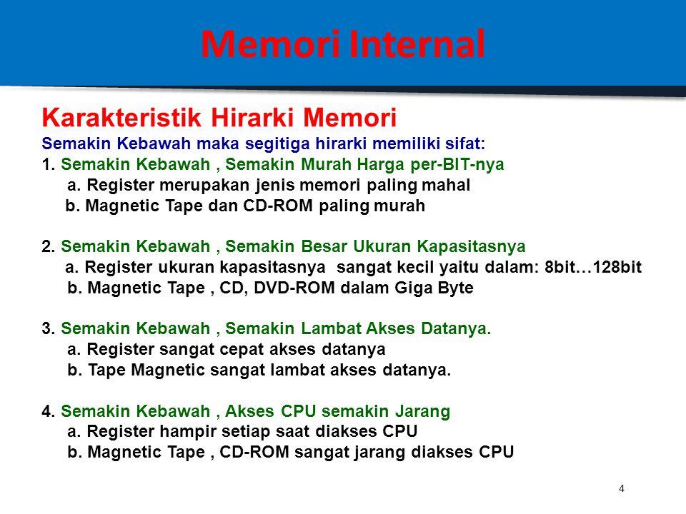 Memori Internal 3 Hirarki Memori