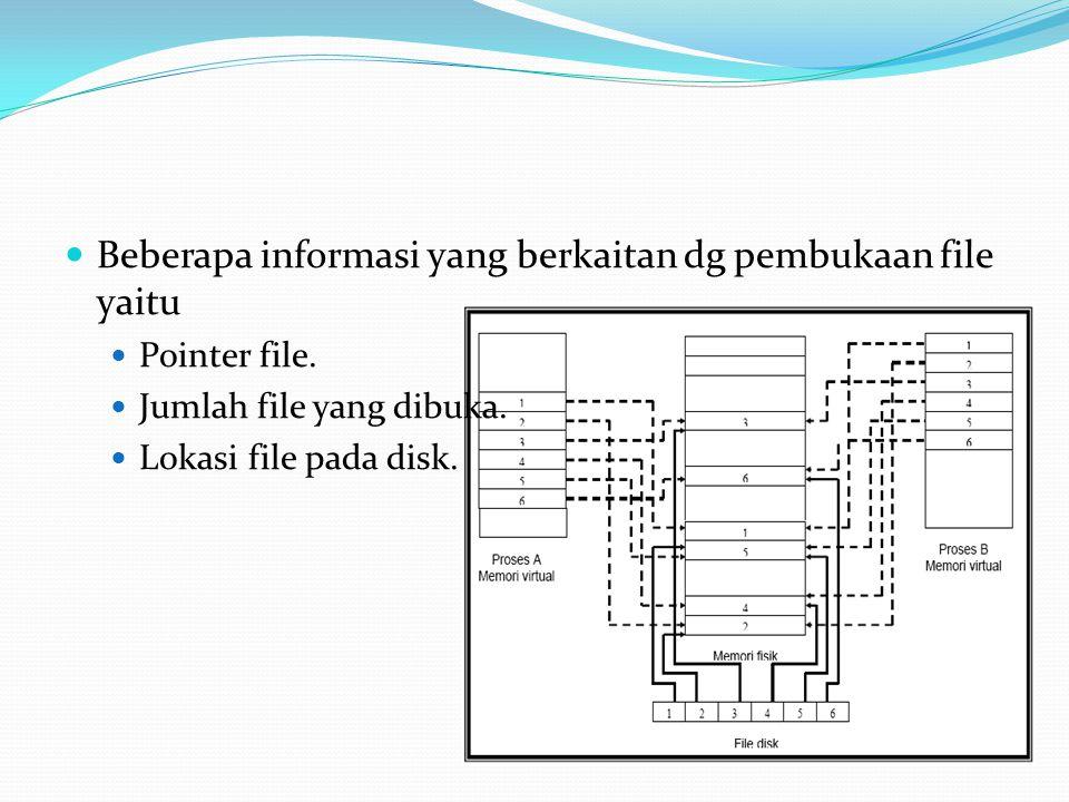 Beberapa informasi yang berkaitan dg pembukaan file yaitu Pointer file.