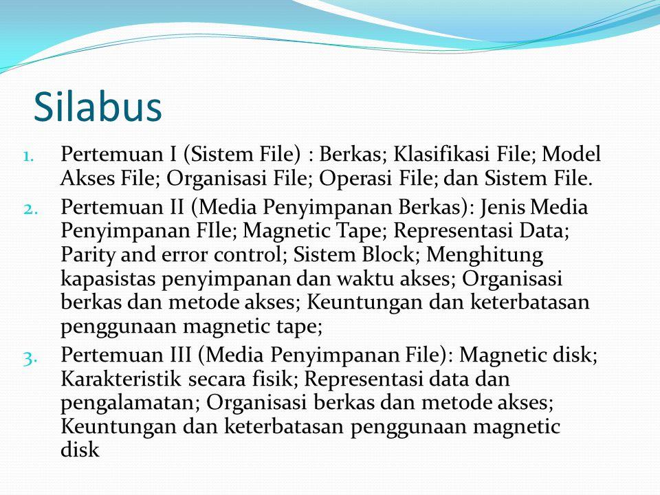 Sistem File Atribut File Nama, informasi disimpan dalam bentuk yang dapat dibaca manusia Tipe, diperlukan sistem yang mendukung tipe yang berbeda.