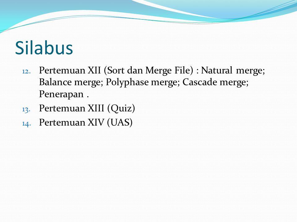 FILE Berkas; Klasifikasi File; Model Akses File; Organisasi File; Operasi File; dan Sistem File.