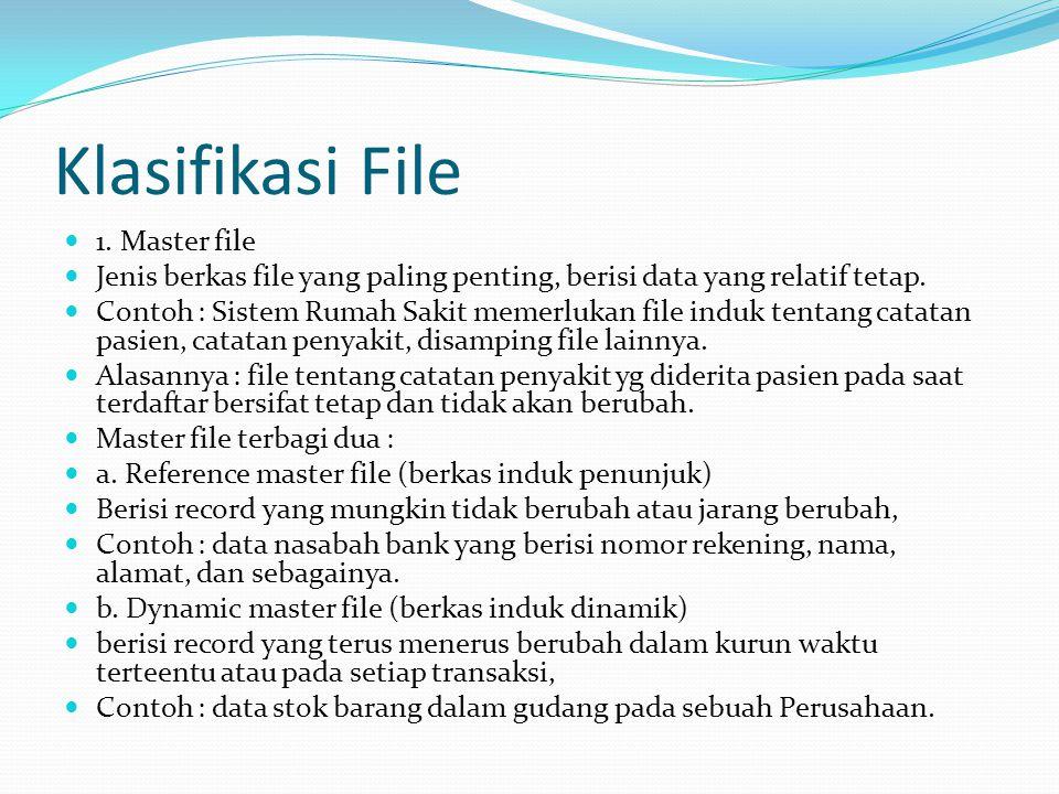 Operasi File Tahapan Operasi File: 1.Membuka/mengaktifkan file 2.